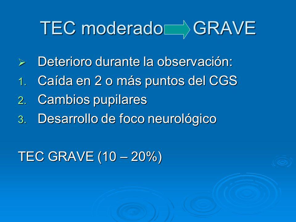 TEC moderado GRAVE Deterioro durante la observación: Deterioro durante la observación: 1. Caída en 2 o más puntos del CGS 2. Cambios pupilares 3. Desa