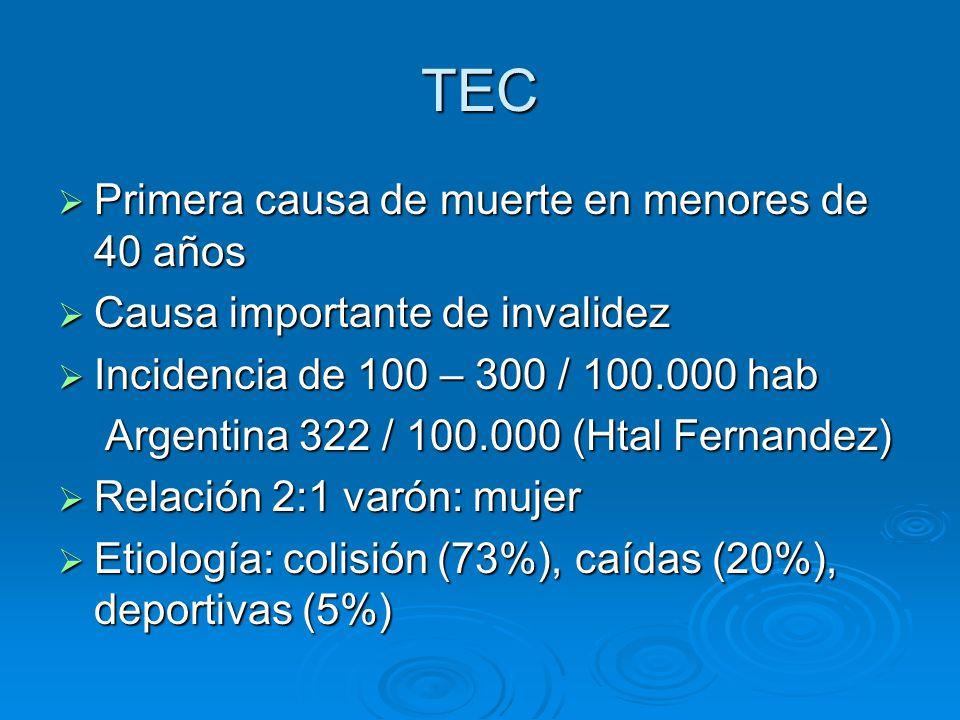 TEC Primera causa de muerte en menores de 40 años Primera causa de muerte en menores de 40 años Causa importante de invalidez Causa importante de inva