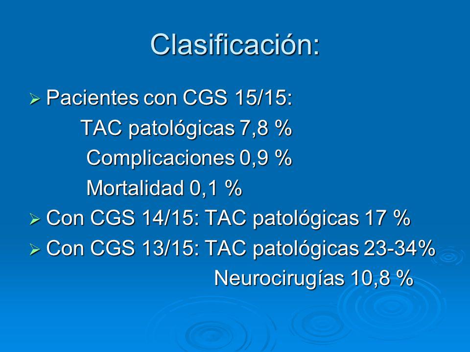 Clasificación: Pacientes con CGS 15/15: Pacientes con CGS 15/15: TAC patológicas 7,8 % TAC patológicas 7,8 % Complicaciones 0,9 % Complicaciones 0,9 %
