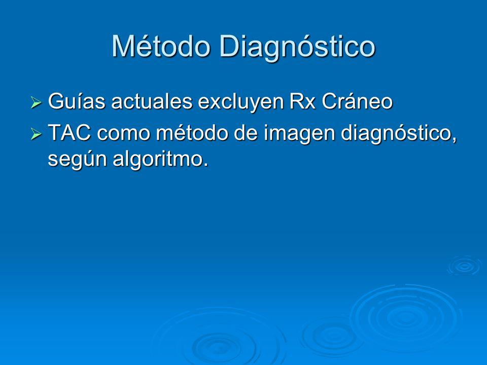 Método Diagnóstico Guías actuales excluyen Rx Cráneo Guías actuales excluyen Rx Cráneo TAC como método de imagen diagnóstico, según algoritmo. TAC com