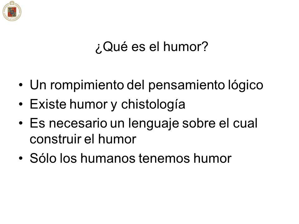 ¿Qué es el humor? Un rompimiento del pensamiento lógico Existe humor y chistología Es necesario un lenguaje sobre el cual construir el humor Sólo los