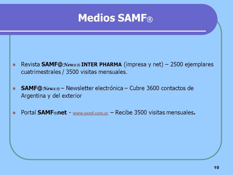 10 Medios SAMF ® Revista SAMF@ News ® INTER PHARMA (impresa y net) – 2500 ejemplares cuatrimestrales / 3500 visitas mensuales. SAMF@ News ® – Newslett