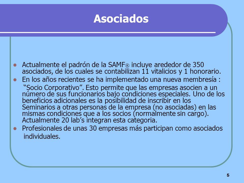 5 Asociados Actualmente el padrón de la SAMF ® incluye arededor de 350 asociados, de los cuales se contabilizan 11 vitalicios y 1 honorario. En los añ