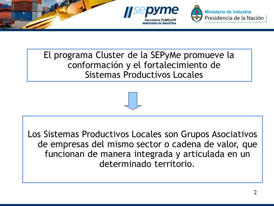 2 Los Sistemas Productivos Locales son Grupos Asociativos de empresas del mismo sector o cadena de valor, que funcionan de manera integrada y articula