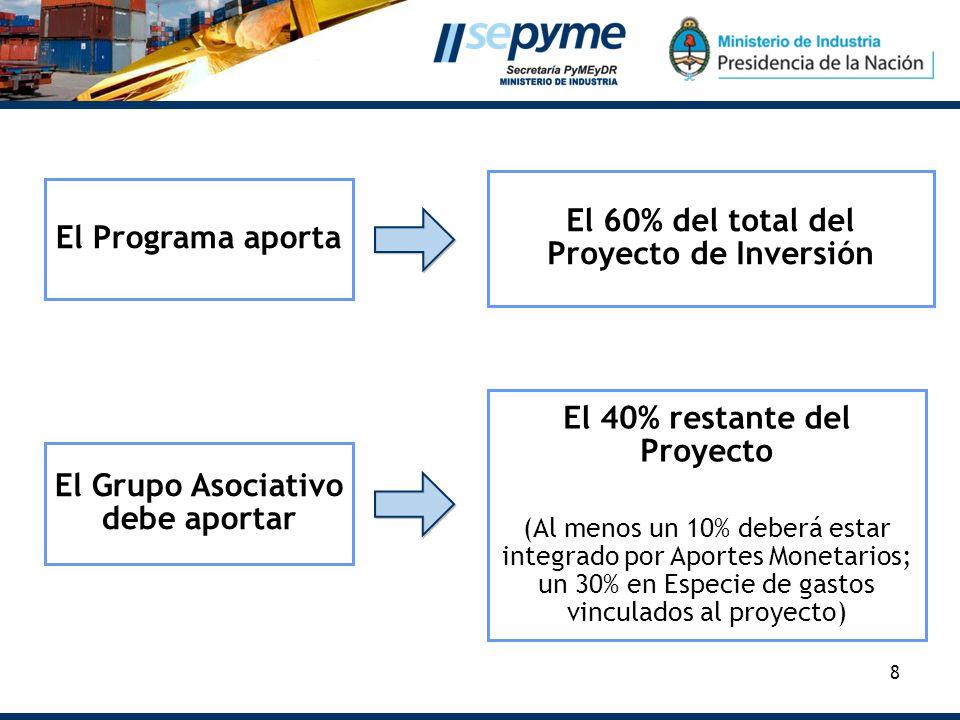 8 El Programa aporta El 60% del total del Proyecto de Inversión El 40% restante del Proyecto (Al menos un 10% deberá estar integrado por Aportes Monetarios; un 30% en Especie de gastos vinculados al proyecto) El Grupo Asociativo debe aportar