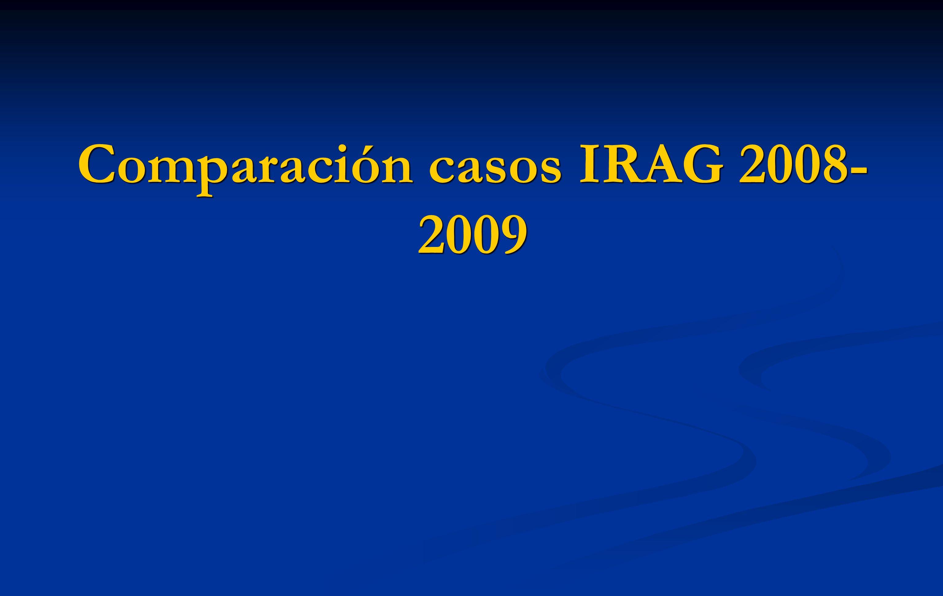 Comparación casos IRAG 2008- 2009
