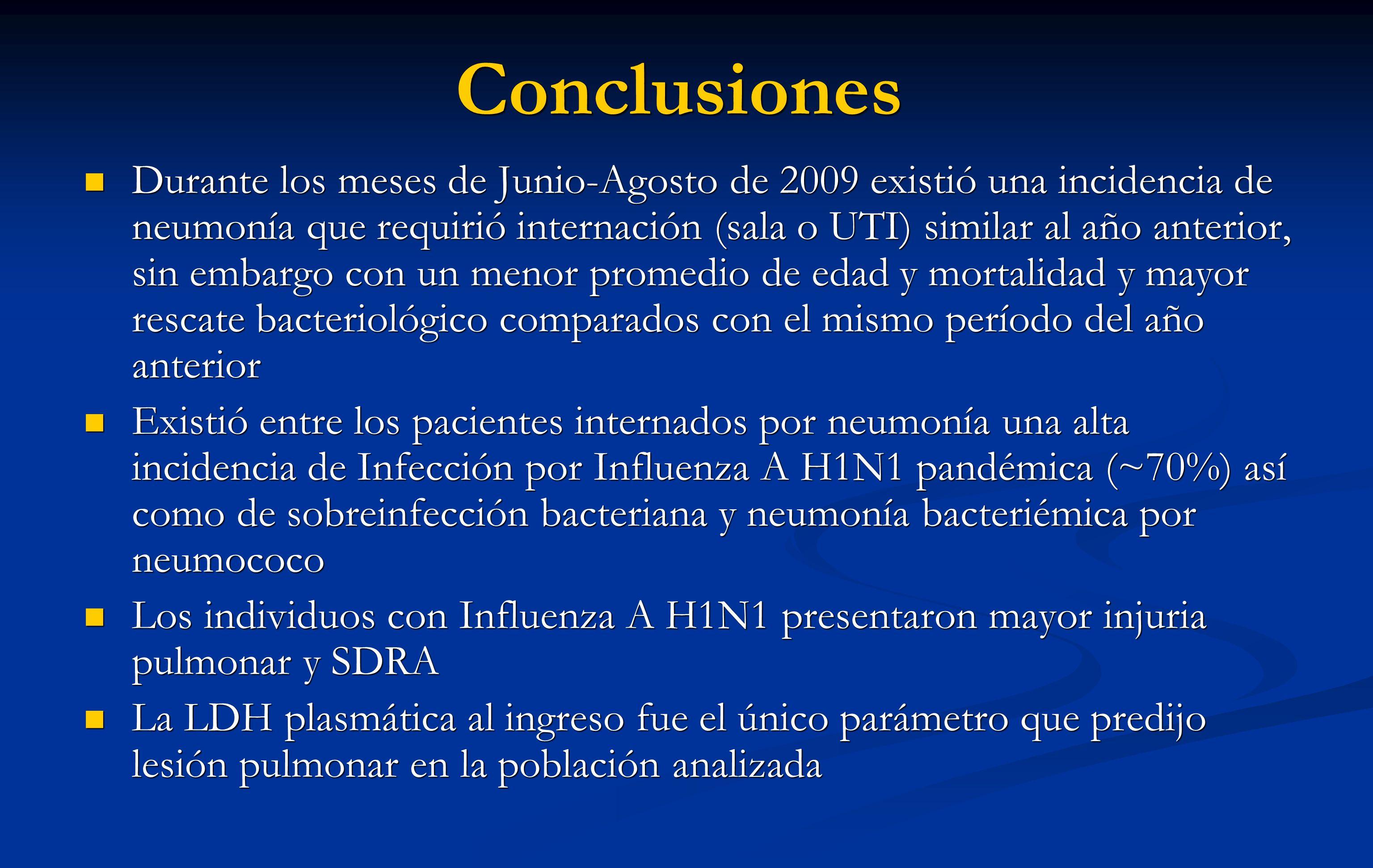 Conclusiones Durante los meses de Junio-Agosto de 2009 existió una incidencia de neumonía que requirió internación (sala o UTI) similar al año anterio