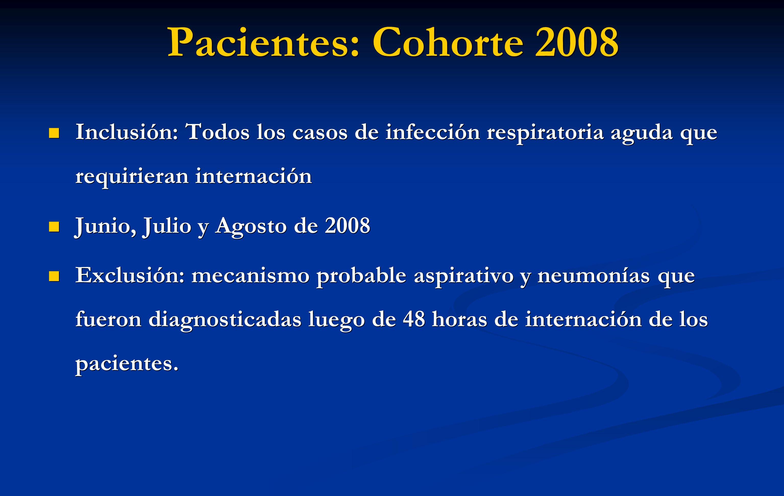 Pacientes: Cohorte 2008 Inclusión: Todos los casos de infección respiratoria aguda que requirieran internación Inclusión: Todos los casos de infección
