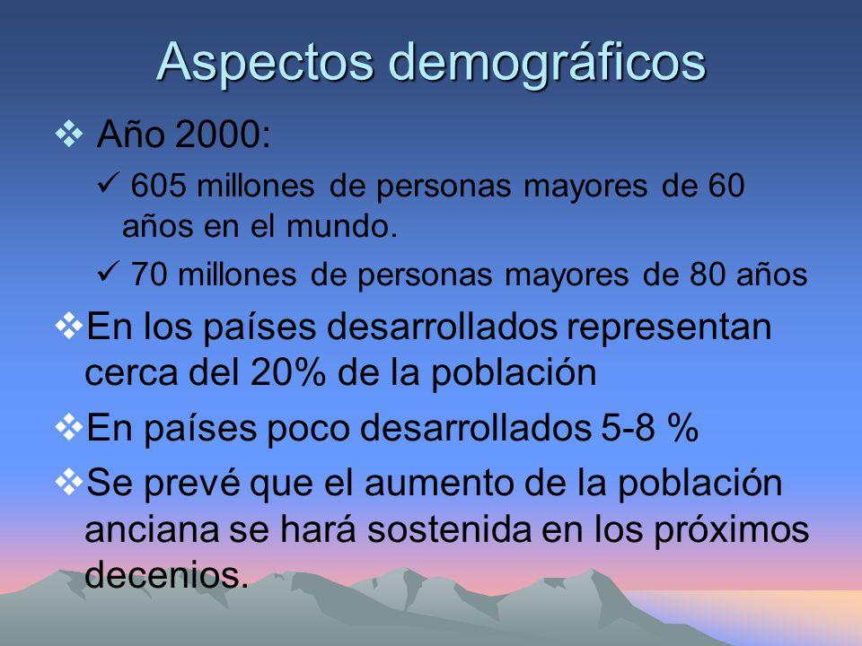 Aspectos demográficos Año 2000: 605 millones de personas mayores de 60 años en el mundo.