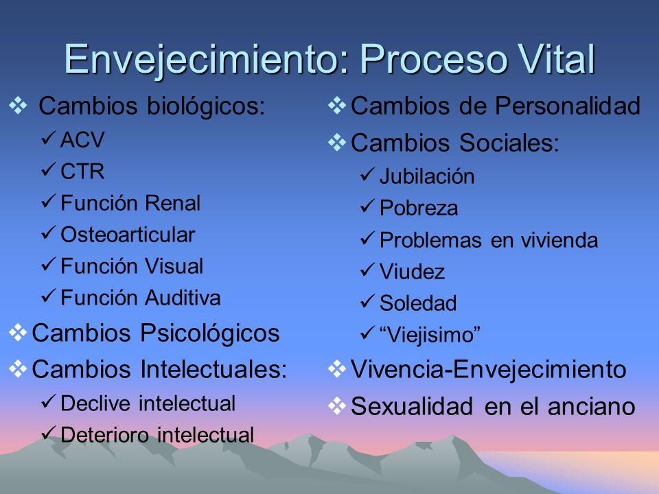 Evaluación Geriátrica Global Valoración Clínico Física: Problemas Médicos Relevantes Medicación Promoción y prevención Valoración Funcional: AAVD, AIVD, ABVD.