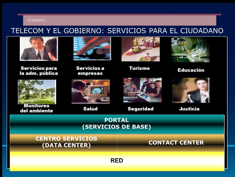 TELECOM Y EL GOBIERNO: SERVICIOS PARA EL CIUDADANO RED CONTACT CENTER CENTRO SERVICIOS (DATA CENTER) PORTAL (SERVICIOS DE BASE) Monitoreo del ambiente SaludSeguridadJusticia Servicios para la adm.