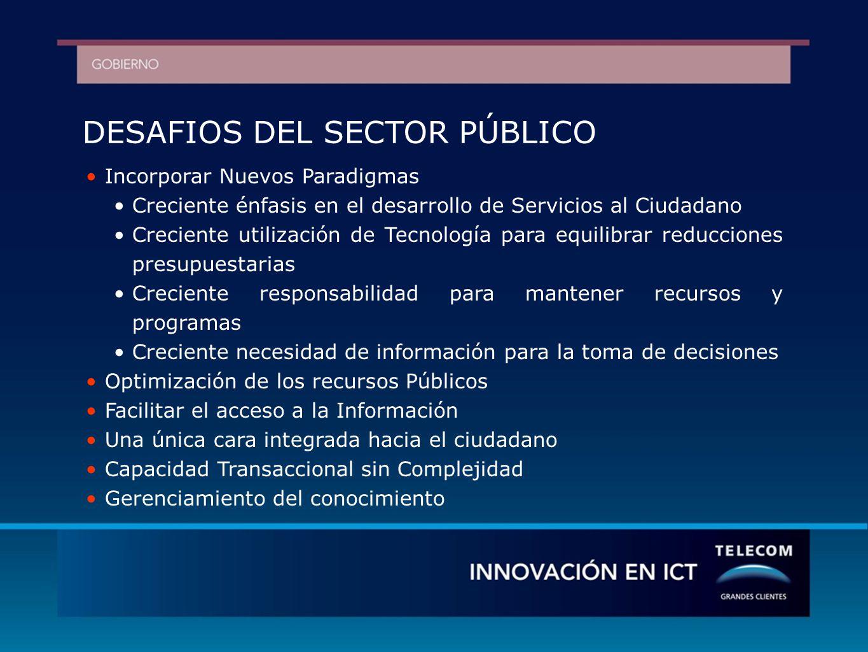 PLATAFORMA DE GOBIERNO Repensar el Gobierno Transparencia Control Gastos / Mejora de Ingresos Servicios al ciudadano Funcionamiento COMUNIDAD VIRTUAL (E-COMMUNITY)