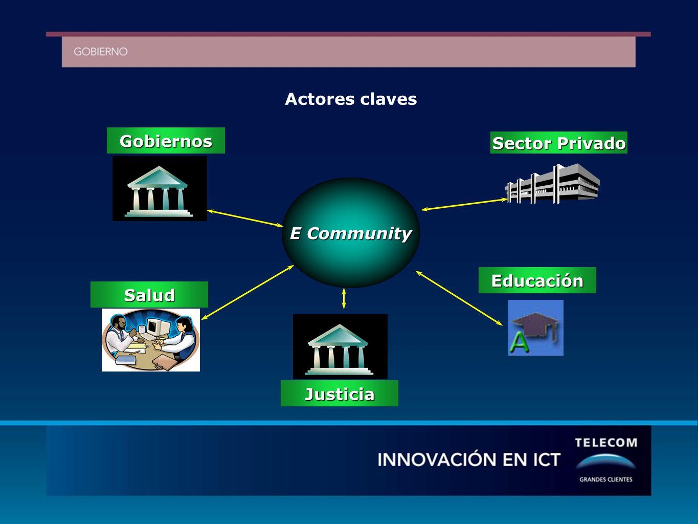 Actores claves Gobiernos E Community Salud Educación Justicia Sector Privado