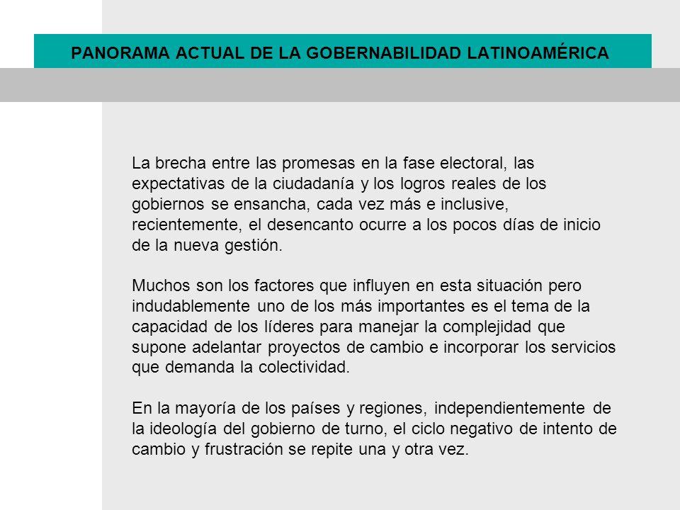 PANORAMA ACTUAL DE LA GOBERNABILIDAD LATINOAMÉRICA La brecha entre las promesas en la fase electoral, las expectativas de la ciudadanía y los logros r