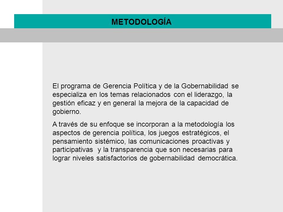 METODOLOGÍA El programa de Gerencia Política y de la Gobernabilidad se especializa en los temas relacionados con el liderazgo, la gestión eficaz y en