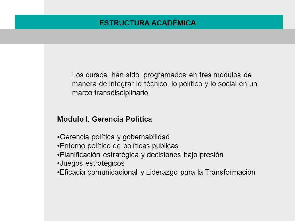 Módulo II: Gerencia Técnica Marco lógico y proyectos de acción Tecnología informática y gestión participativa: e-gobierno Gobernabilidad en condiciones de recursos escasos : Gestión financiera y los procesos políticos del presupuesto.