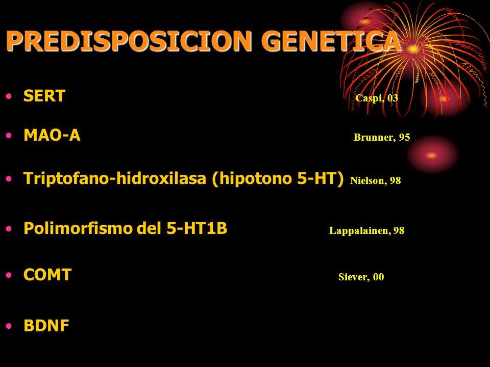 PREDISPOSICION GENETICA SERT Caspi, 03 MAO-A Brunner, 95 Triptofano-hidroxilasa (hipotono 5-HT) Nielson, 98 Polimorfismo del 5-HT1B Lappalainen, 98 COMT Siever, 00 BDNF