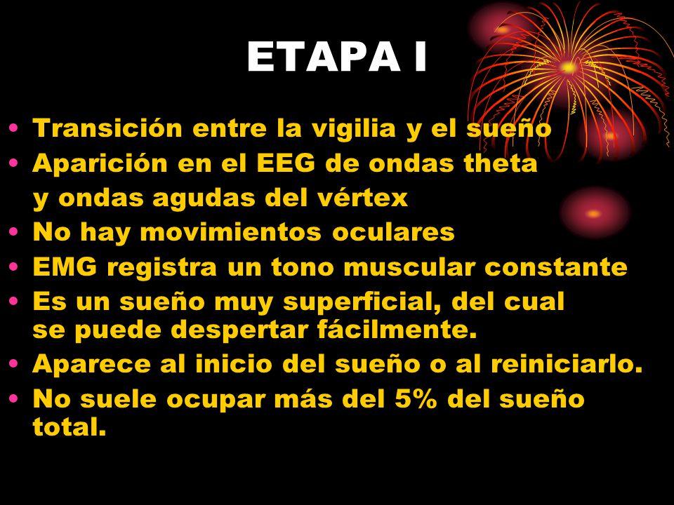 ETAPA I Transición entre la vigilia y el sueño Aparición en el EEG de ondas theta y ondas agudas del vértex No hay movimientos oculares EMG registra un tono muscular constante Es un sueño muy superficial, del cual se puede despertar fácilmente.