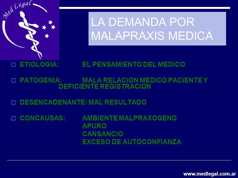 LA DEMANDA POR MALAPRAXIS MEDICA ETIOLOGIA: EL PENSAMIENTO DEL MEDICO PATOGENIA: MALA RELACION MEDICO PACIENTE Y DEFICIENTE REGISTRACION DESENCADENANT