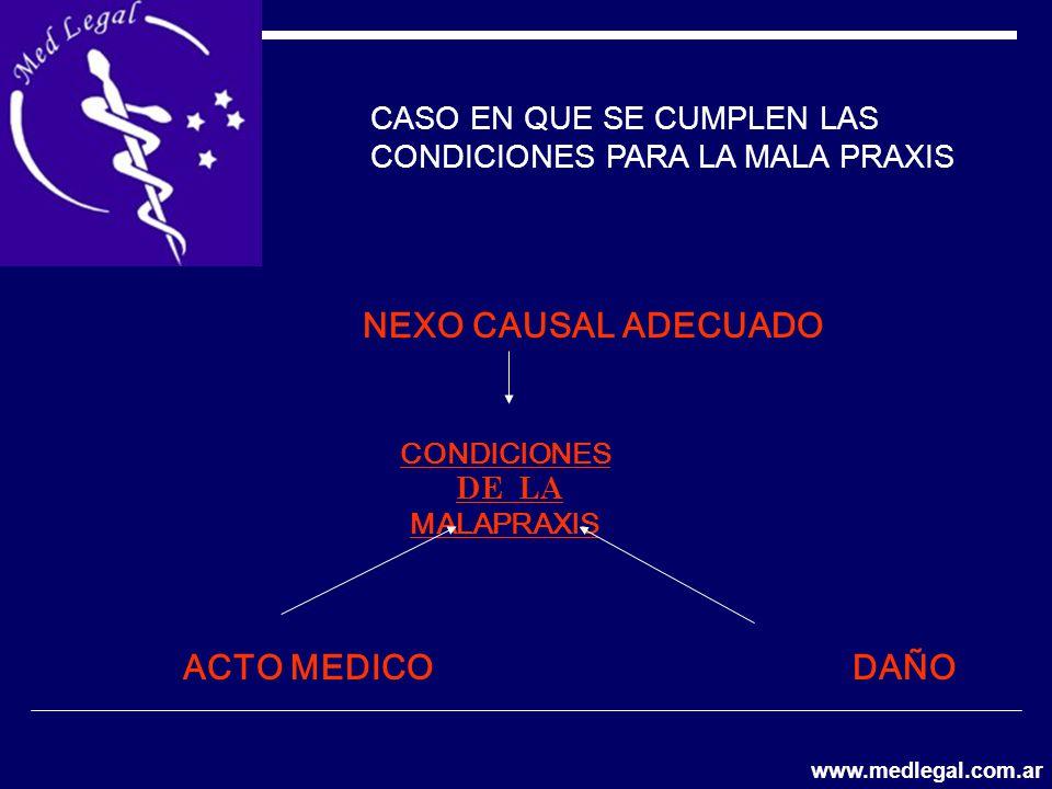 CASO EN QUE SE CUMPLEN LAS CONDICIONES PARA LA MALA PRAXIS NEXO CAUSAL ADECUADO CONDICIONES DE LA MALAPRAXIS ACTO MEDICO DAÑO www.medlegal.com.ar