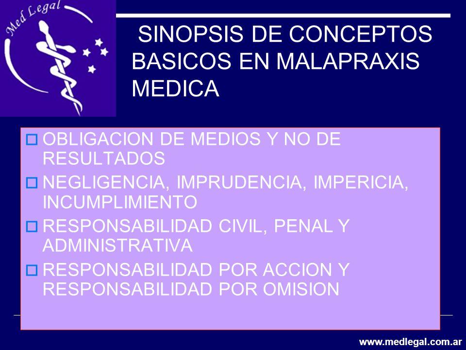 SINOPSIS DE CONCEPTOS BASICOS EN MALAPRAXIS MEDICA OBLIGACION DE MEDIOS Y NO DE RESULTADOS NEGLIGENCIA, IMPRUDENCIA, IMPERICIA, INCUMPLIMIENTO RESPONS