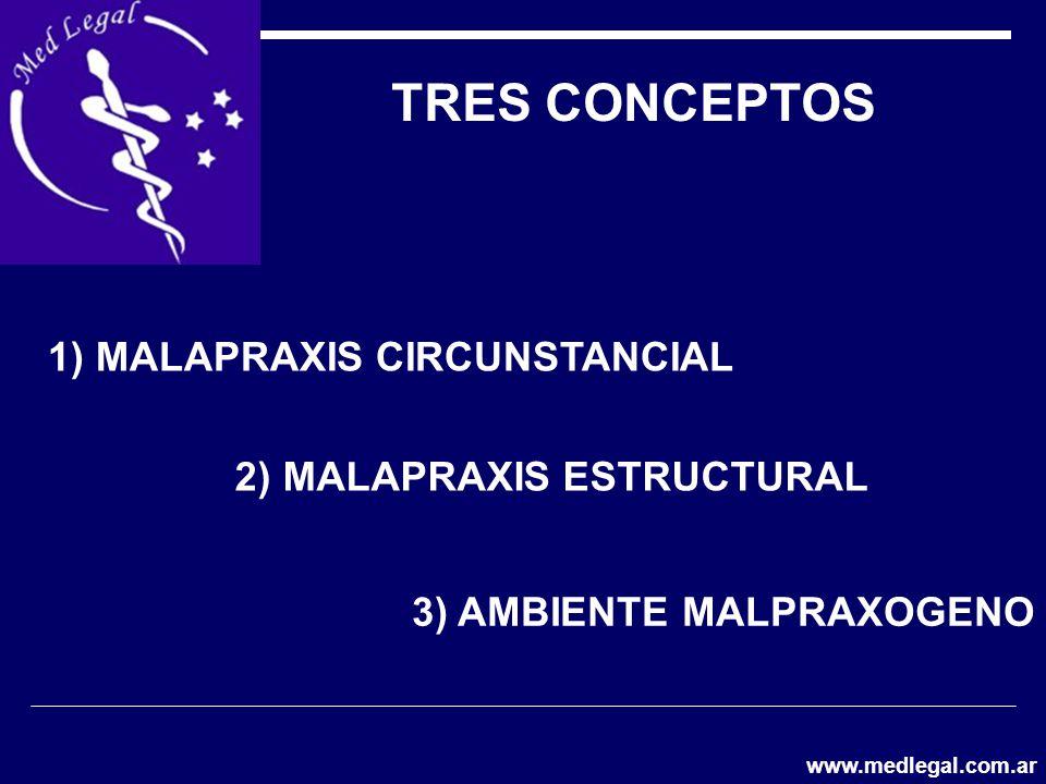 TRES CONCEPTOS 1) MALAPRAXIS CIRCUNSTANCIAL 2) MALAPRAXIS ESTRUCTURAL 3) AMBIENTE MALPRAXOGENO www.medlegal.com.ar