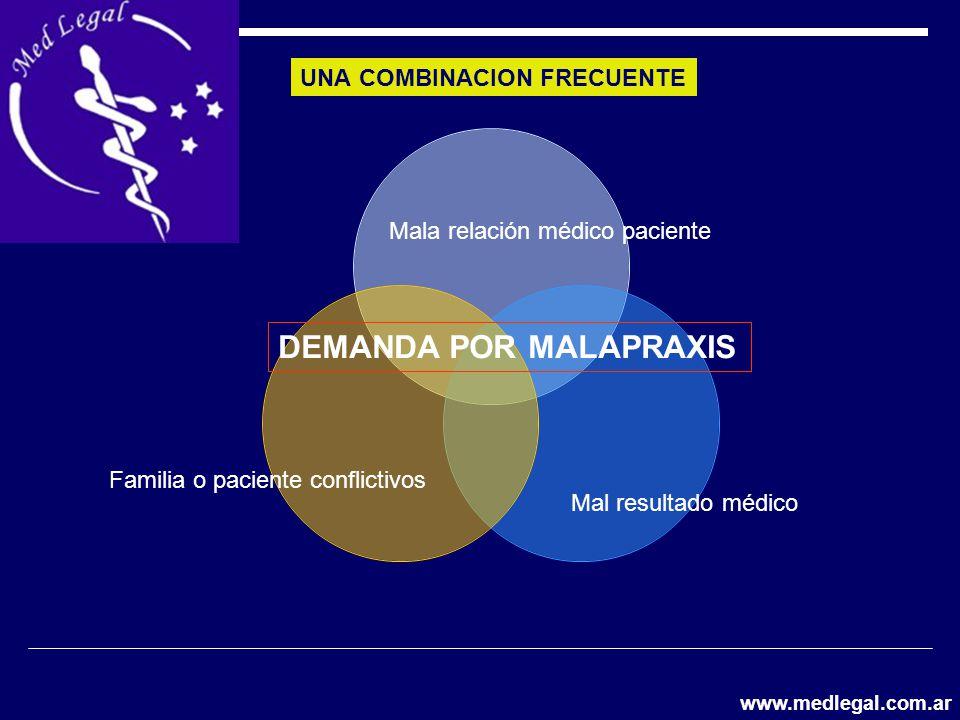 UNA COMBINACION FRECUENTE Mala relación médico paciente Mal resultado médico Familia o paciente conflictivos DEMANDA POR MALAPRAXIS www.medlegal.com.a