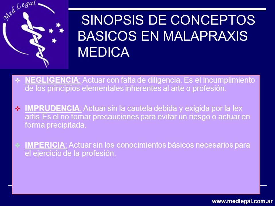 SINOPSIS DE CONCEPTOS BASICOS EN MALAPRAXIS MEDICA NEGLIGENCIA: Actuar con falta de diligencia. Es el incumplimiento de los principios elementales inh