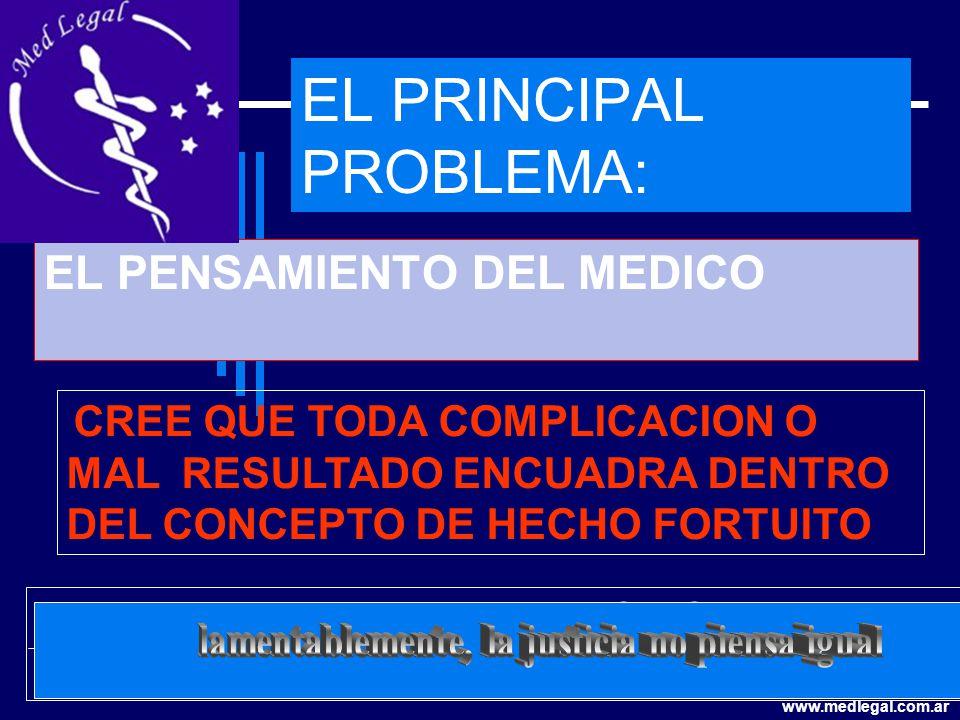 LA DEMANDA POR MALAPRAXIS MEDICA ETIOLOGIA: EL PENSAMIENTO DEL MEDICO PATOGENIA: MALA RELACION MEDICO PACIENTE Y DEFICIENTE REGISTRACION DESENCADENANTE: MAL RESULTADO CONCAUSAS: AMBIENTE MALPRAXOGENO APURO CANSANCIO EXCESO DE AUTOCONFIANZA www.medlegal.com.ar