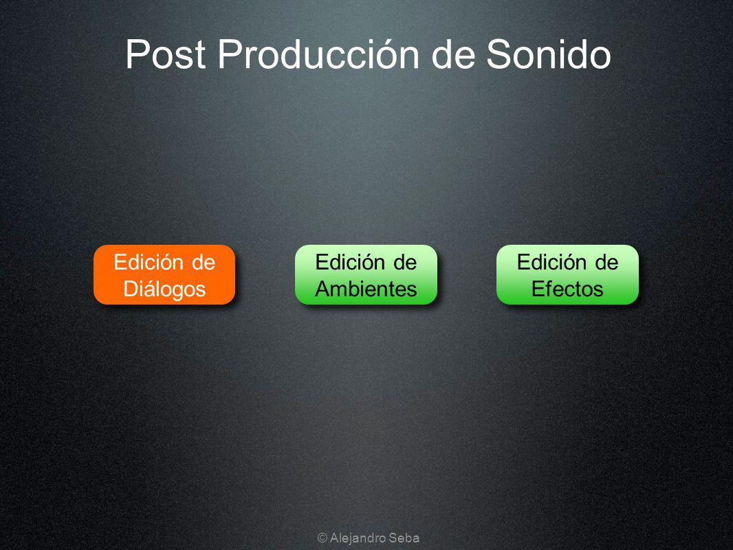 Post Producción de Sonido Edición de Diálogos Edición de Ambientes Edición de Efectos © Alejandro Seba