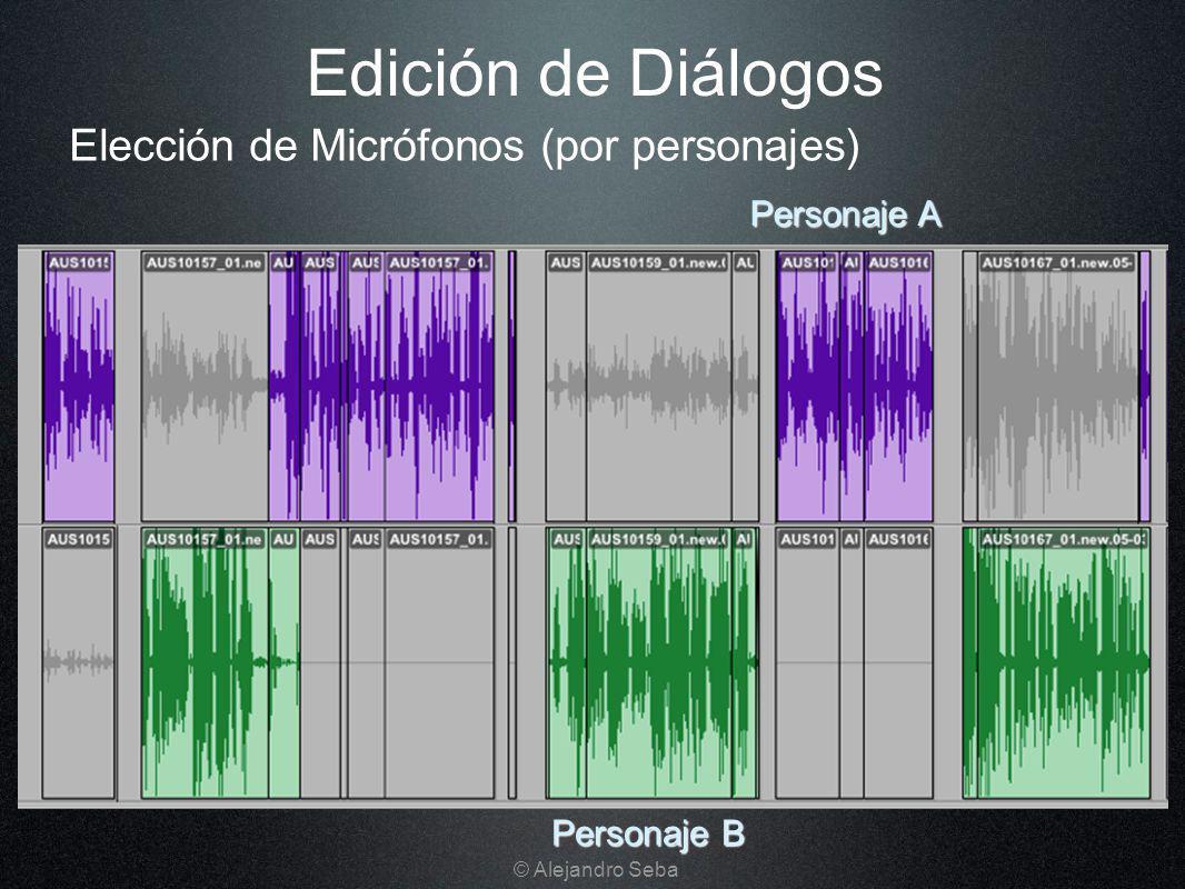 Elección de Micrófonos (por personajes) Edición de Diálogos Personaje A Personaje B © Alejandro Seba