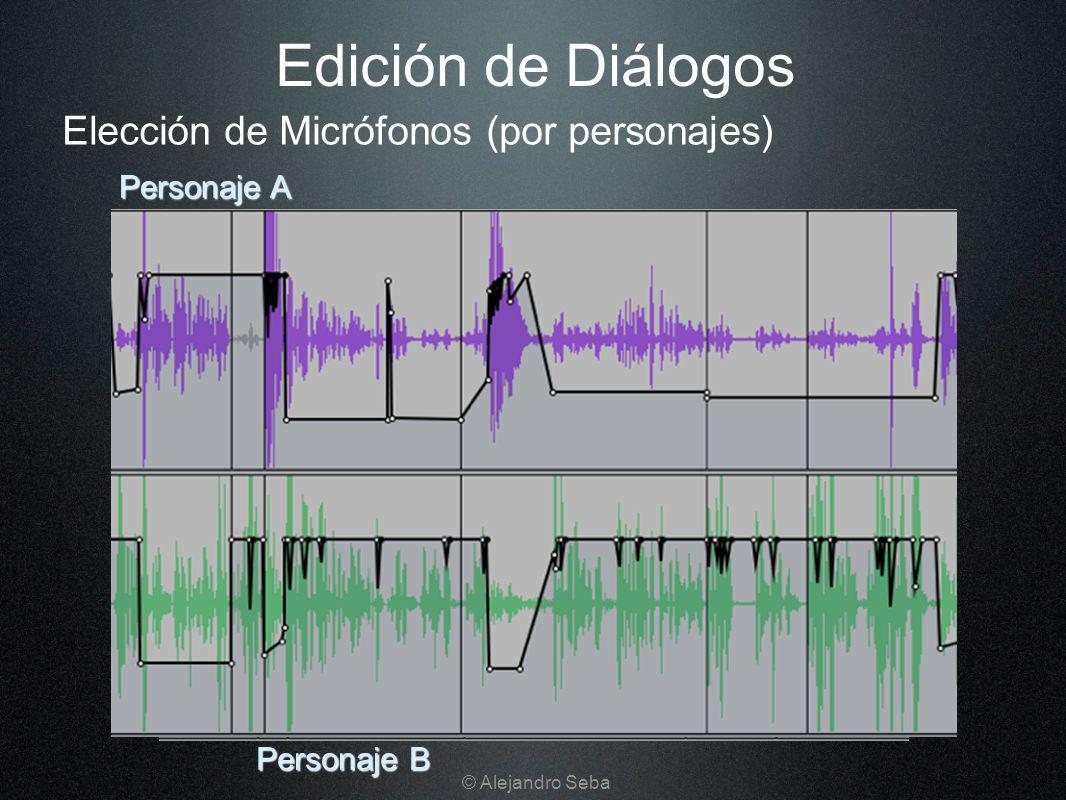 Edición de Diálogos Elección de Micrófonos (por personajes) Personaje A Personaje B © Alejandro Seba