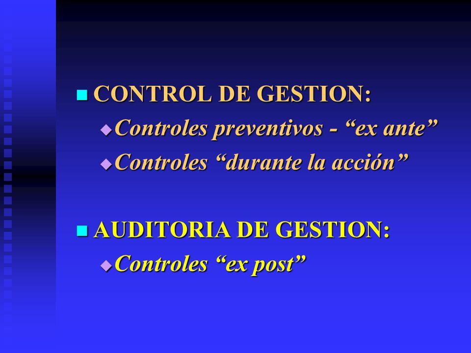 CONTROL DE GESTION: CONTROL DE GESTION: Controles preventivos - ex ante Controles preventivos - ex ante Controles durante la acción Controles durante