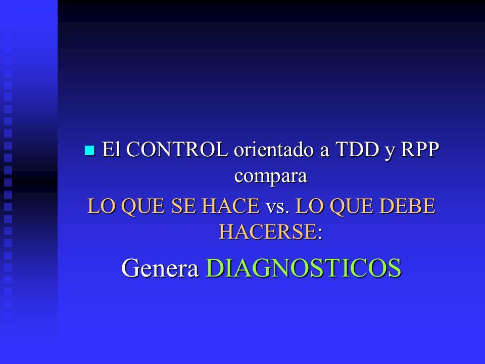 El CONTROL orientado a TDD y RPP compara El CONTROL orientado a TDD y RPP compara LO QUE SE HACE vs. LO QUE DEBE HACERSE: Genera DIAGNOSTICOS