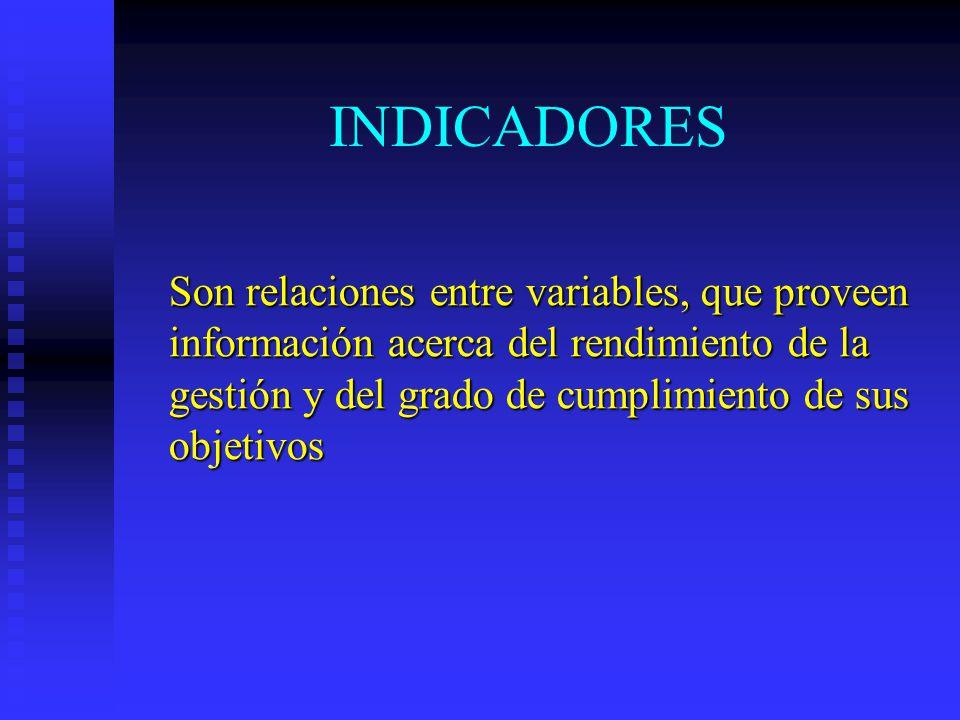 INDICADORES Son relaciones entre variables, que proveen información acerca del rendimiento de la gestión y del grado de cumplimiento de sus objetivos