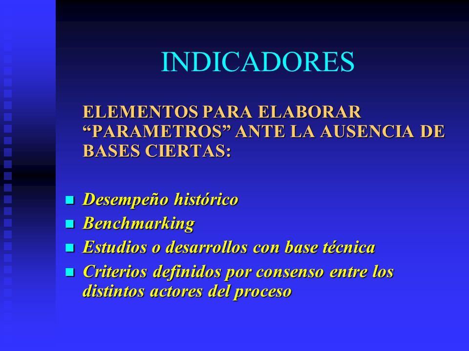 INDICADORES ELEMENTOS PARA ELABORAR PARAMETROS ANTE LA AUSENCIA DE BASES CIERTAS: Desempeño histórico Desempeño histórico Benchmarking Benchmarking Es