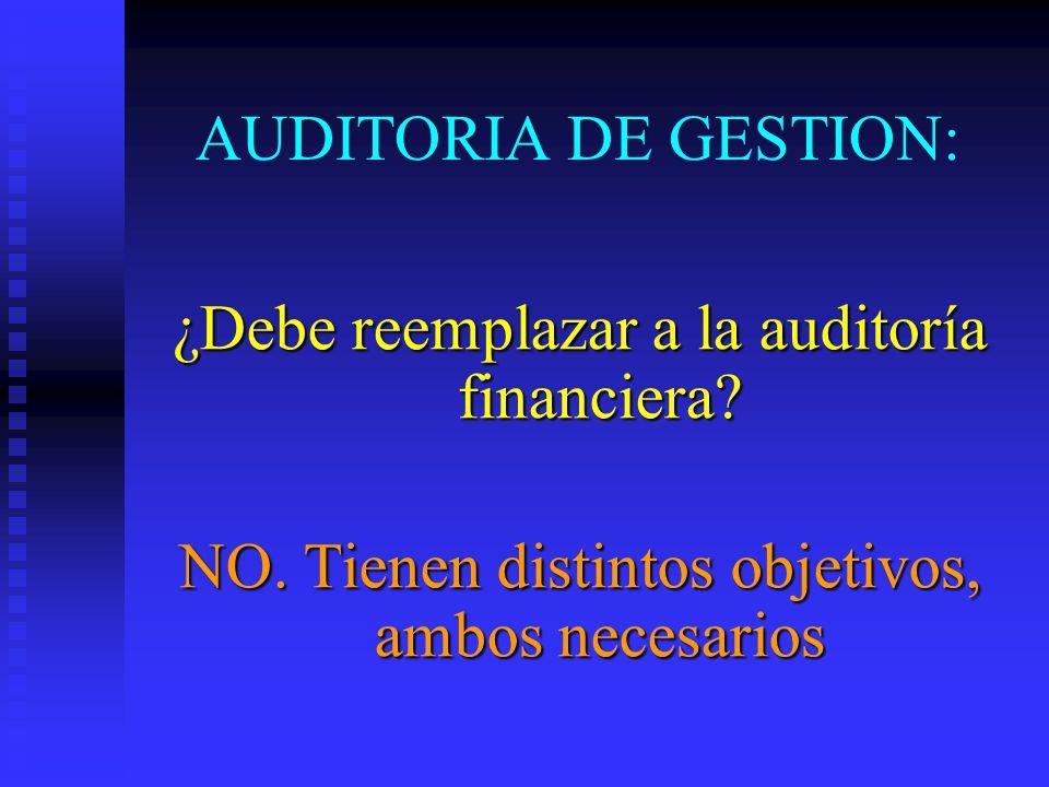 AUDITORIA DE GESTION: ¿Debe reemplazar a la auditoría financiera? NO. Tienen distintos objetivos, ambos necesarios