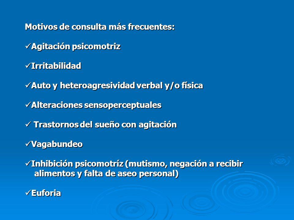 Motivos de consulta más frecuentes: Agitación psicomotriz Agitación psicomotriz Irritabilidad Irritabilidad Auto y heteroagresividad verbal y/o física