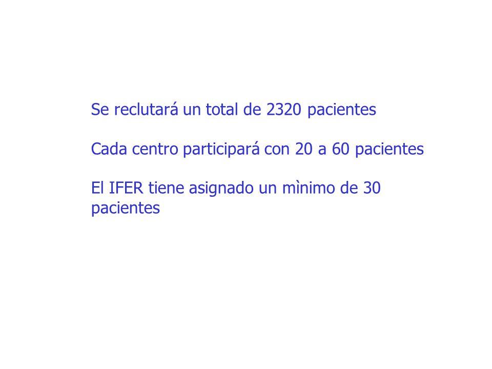 Se reclutará un total de 2320 pacientes Cada centro participará con 20 a 60 pacientes El IFER tiene asignado un mìnimo de 30 pacientes