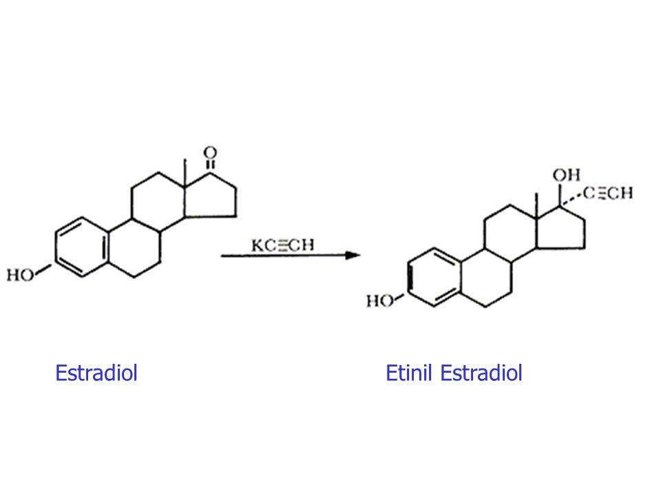 Los progestágenos sintéticos se clasifican en tres grupos: pregnanos (21 carbonos) estranos (18 carbonos) gonanos (19 carbonos con un grupo ceto en posición 3 y un grupo etilo en posición 13).