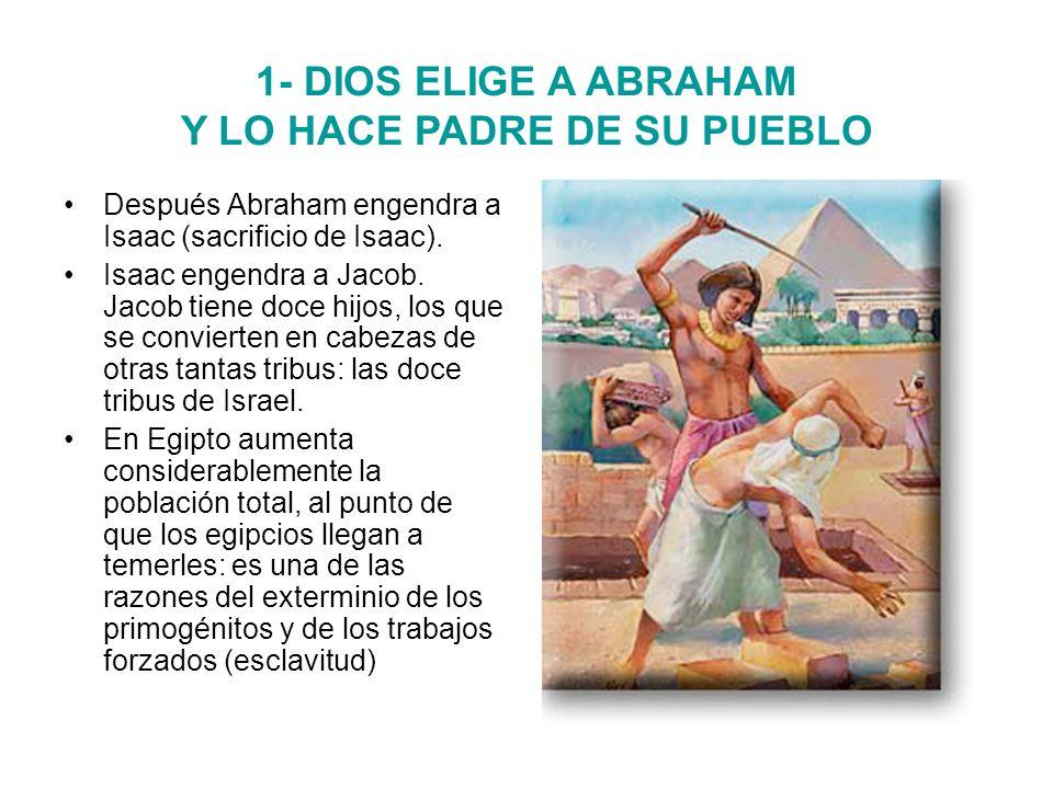 Después Abraham engendra a Isaac (sacrificio de Isaac).