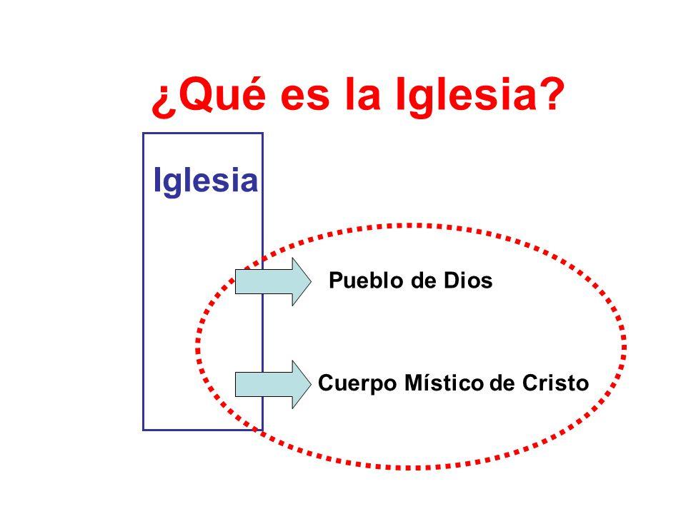 Iglesia Arquidiocesana, Misterio de comunión misionera Cuerpo Místico de Cristo Pueblo de Dios ¿Qué es la Iglesia?