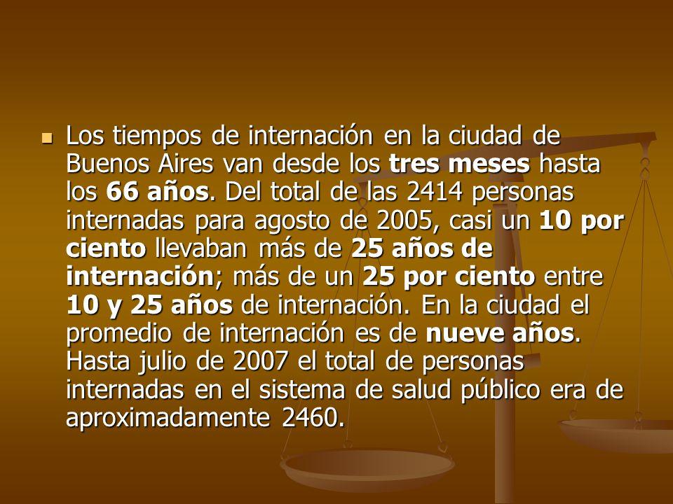 Los tiempos de internación en la ciudad de Buenos Aires van desde los tres meses hasta los 66 años. Del total de las 2414 personas internadas para ago
