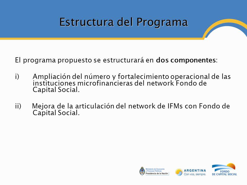 Estructura del Programa El programa propuesto se estructurará en dos componentes: i)Ampliación del número y fortalecimiento operacional de las instituciones microfinancieras del network Fondo de Capital Social.