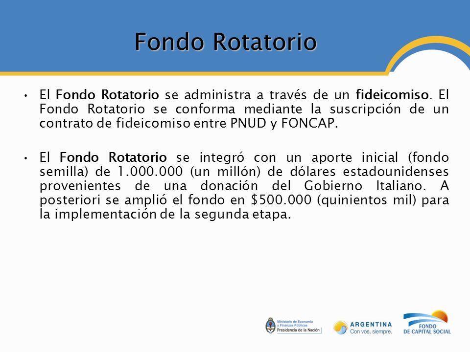 Fondo Rotatorio El Fondo Rotatorio se administra a través de un fideicomiso. El Fondo Rotatorio se conforma mediante la suscripción de un contrato de