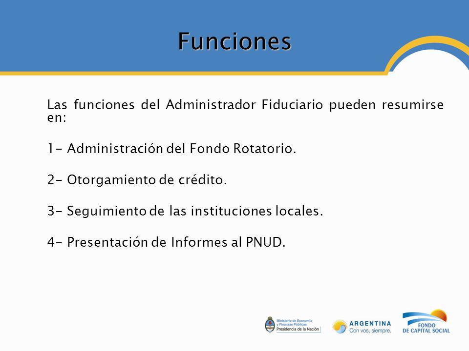 Funciones Las funciones del Administrador Fiduciario pueden resumirse en: 1- Administración del Fondo Rotatorio. 2- Otorgamiento de crédito. 3- Seguim