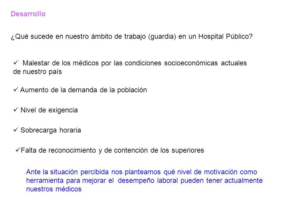 ¿Qué sucede en nuestro ámbito de trabajo (guardia) en un Hospital Público.