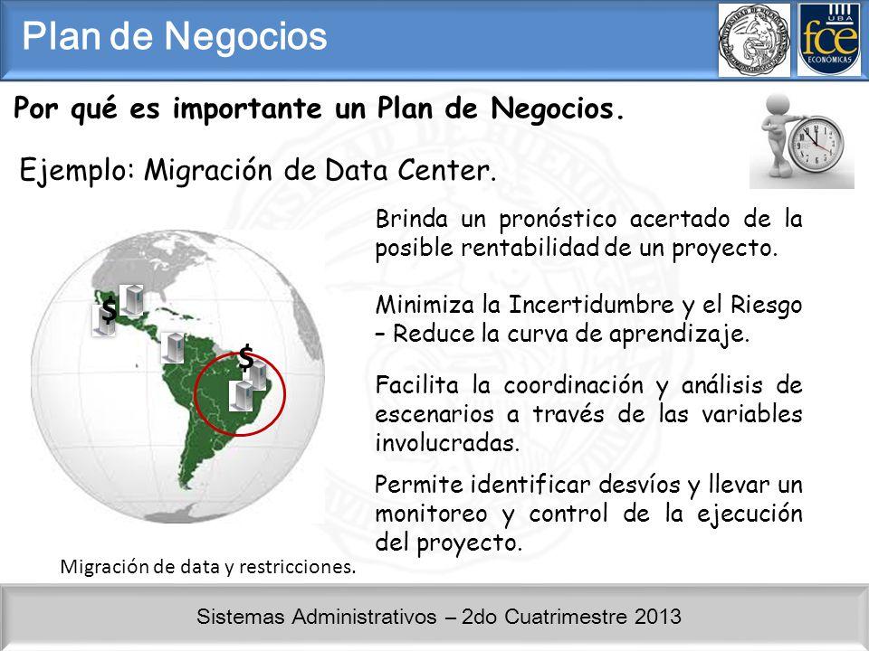 Sistemas Administrativos – 2do Cuatrimestre 2013 Por qué es importante un Plan de Negocios. Plan de Negocios Ejemplo: Migración de Data Center. Brinda