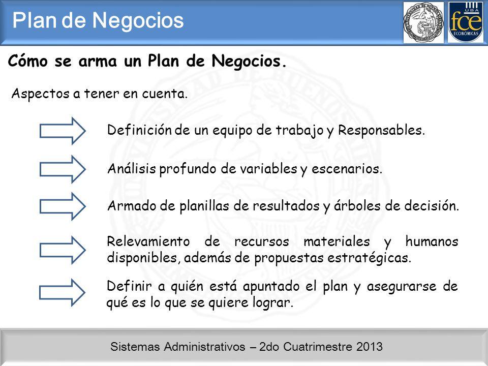 Sistemas Administrativos – 2do Cuatrimestre 2013 Cómo se arma un Plan de Negocios. Aspectos a tener en cuenta. Plan de Negocios Definición de un equip