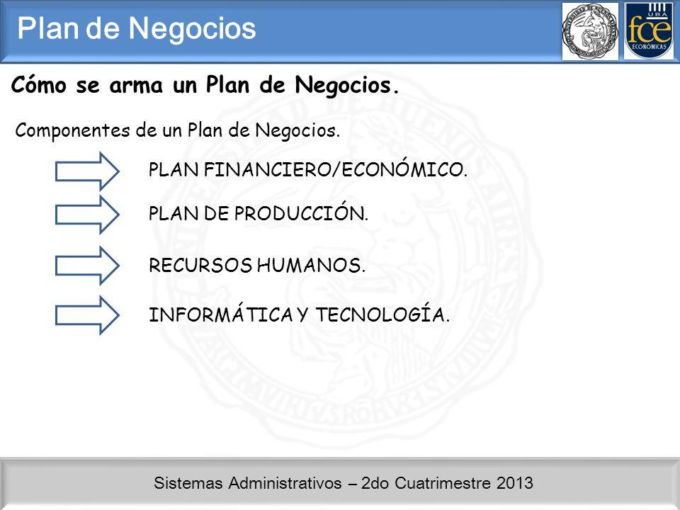 Sistemas Administrativos – 2do Cuatrimestre 2013 Cómo se arma un Plan de Negocios. Componentes de un Plan de Negocios. Plan de Negocios PLAN FINANCIER